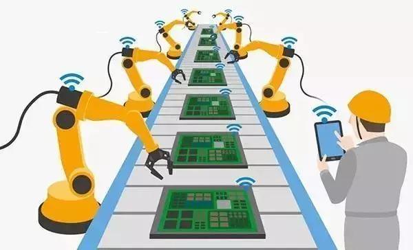 企业通过工业物联网能做什么