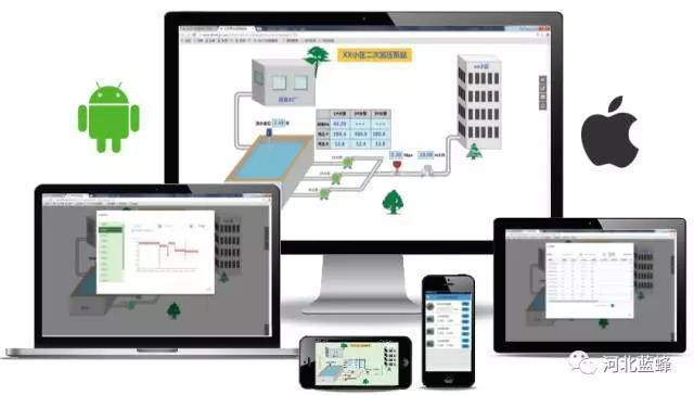EMCP物聯網平台——功能簡介